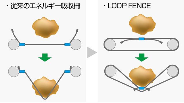 loop023